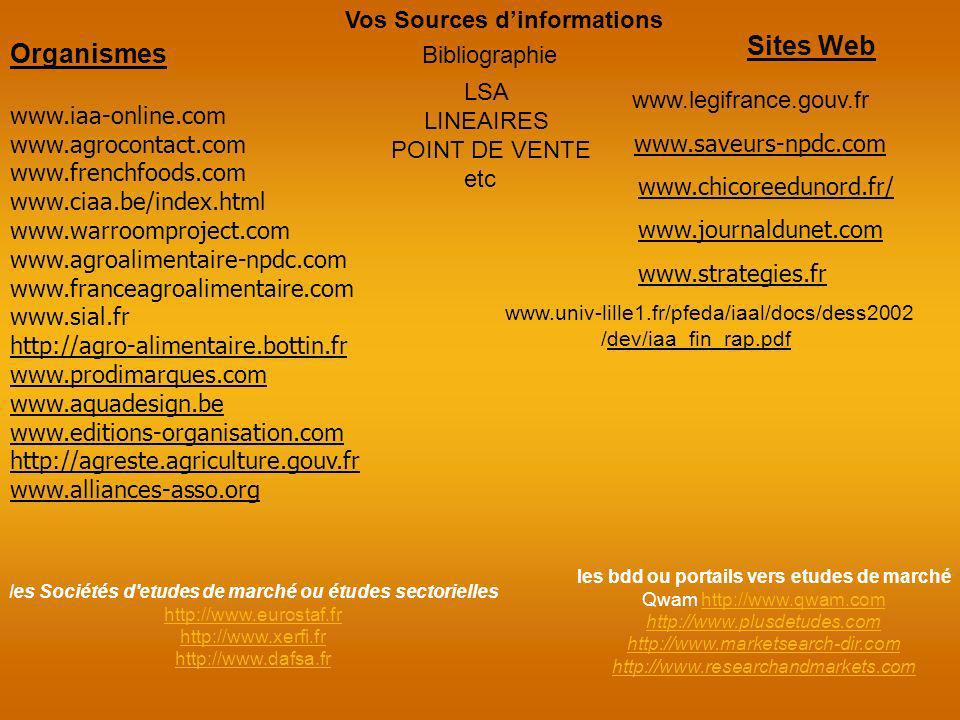 Sites Web Organismes Vos Sources d'informations Bibliographie LSA