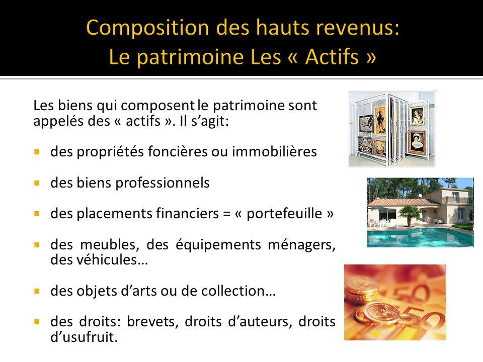 Composition des hauts revenus: Le patrimoine Les « Actifs »