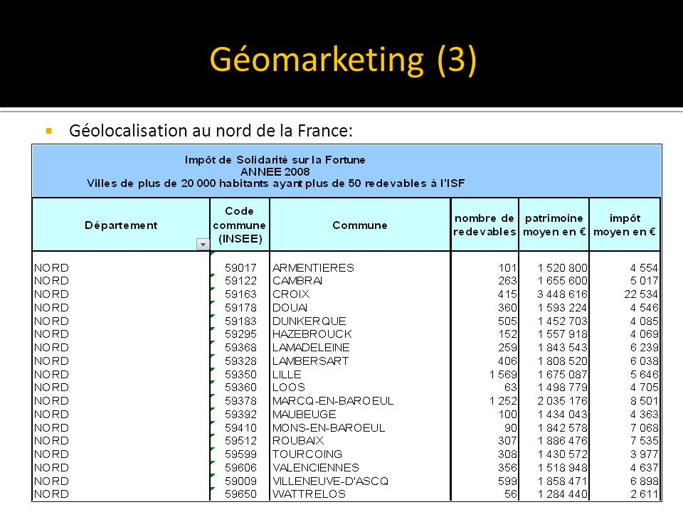 Géomarketing (3) Géolocalisation au nord de la France: