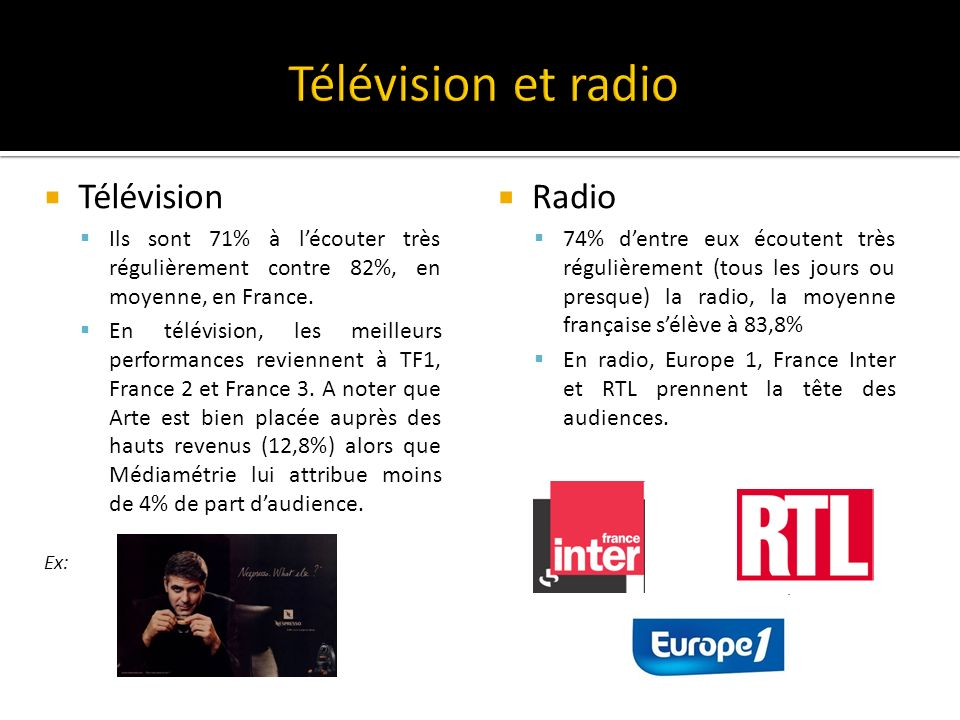 Télévision et radio Télévision Radio