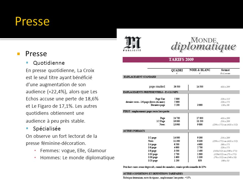 Presse Presse Quotidienne Spécialisée En presse quotidienne, La Croix