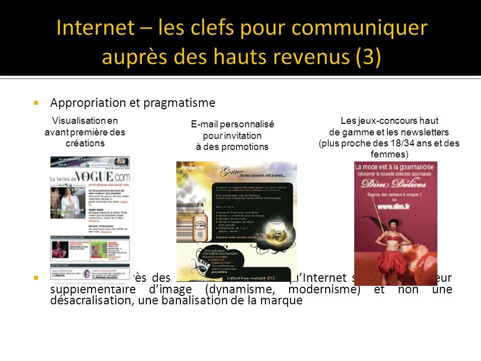 Internet – les clefs pour communiquer auprès des hauts revenus (3)
