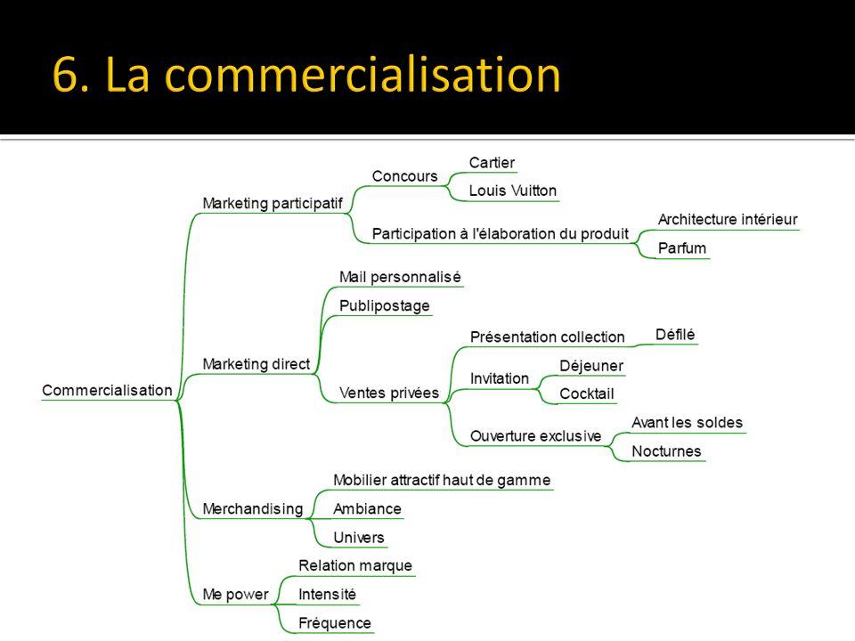 6. La commercialisation