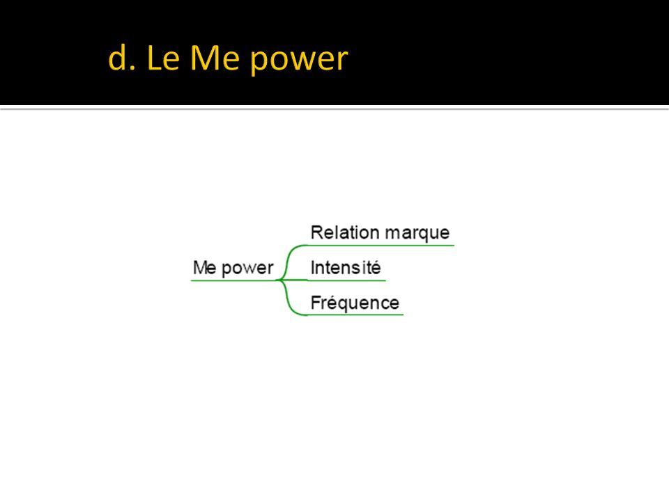 d. Le Me power