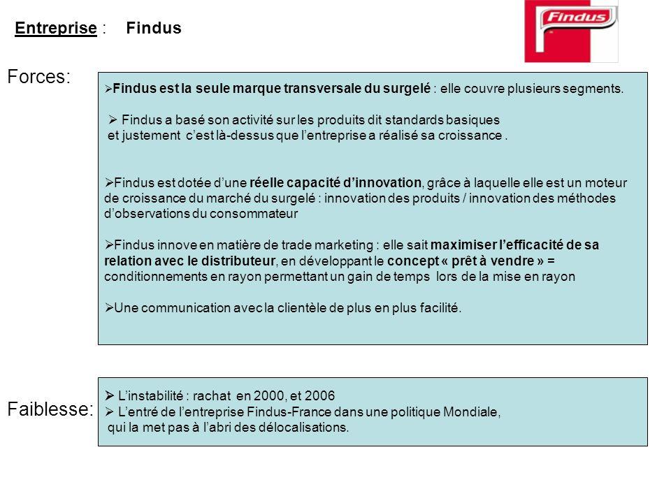 Forces: Faiblesse: Entreprise : Findus