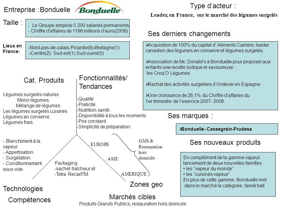 Leader, en France, sur le marché des légumes surgelés
