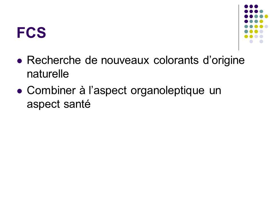FCS Recherche de nouveaux colorants d'origine naturelle