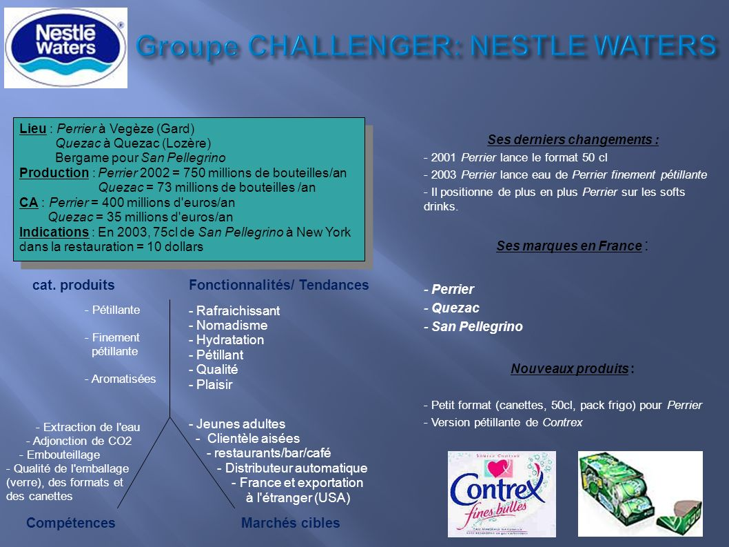 Groupe CHALLENGER: NESTLE WATERS
