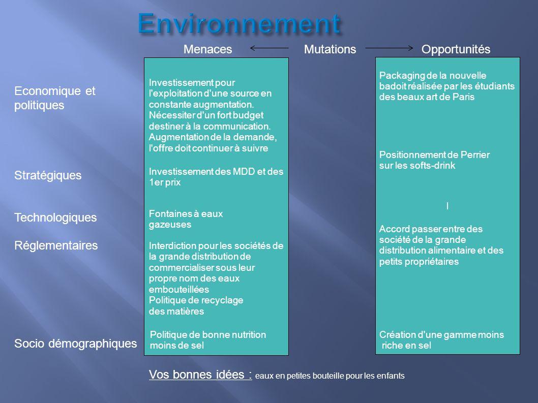 Environnement Menaces Mutations Opportunités Economique et politiques