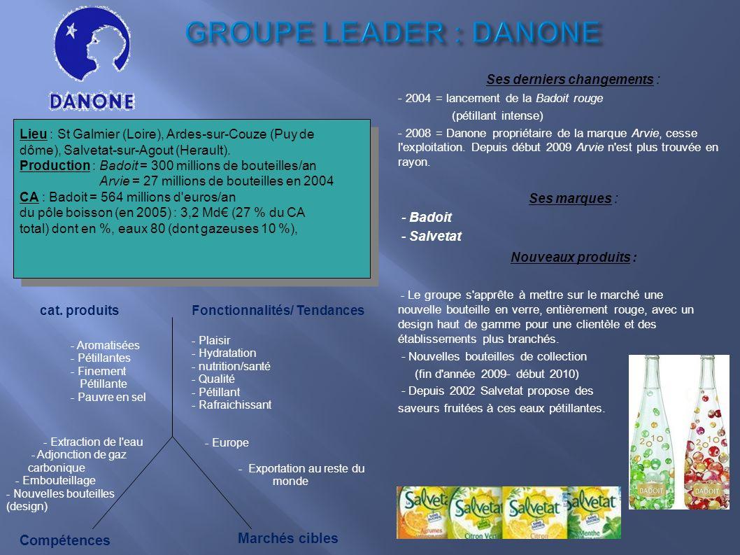 GROUPE LEADER : DANONE Ses derniers changements : Ses marques :