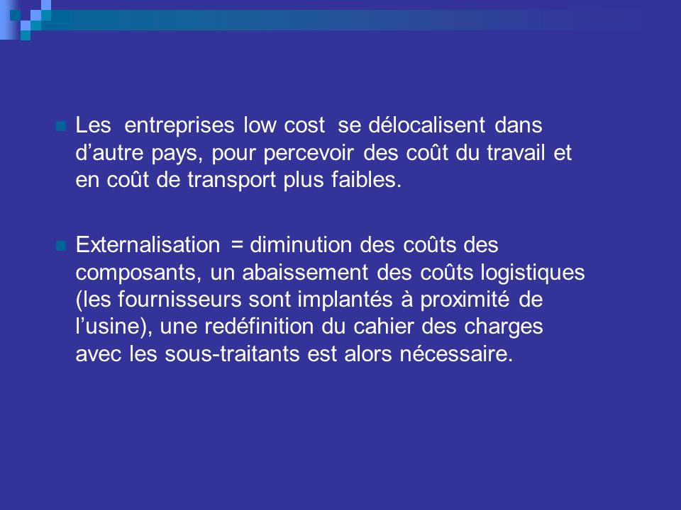 Les entreprises low cost se délocalisent dans d'autre pays, pour percevoir des coût du travail et en coût de transport plus faibles.