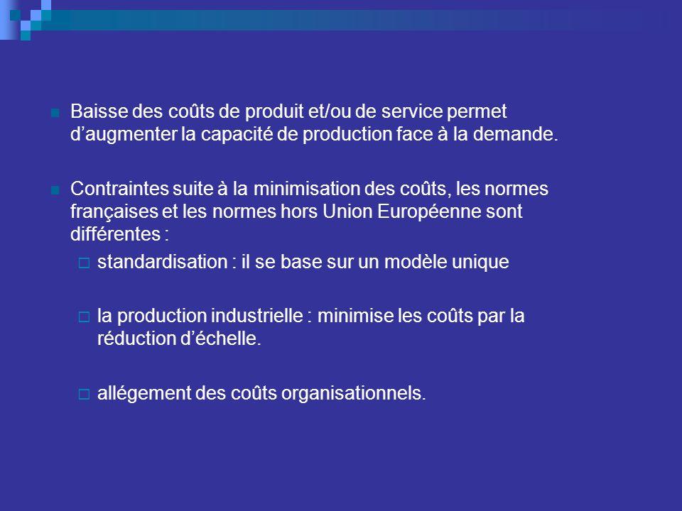Baisse des coûts de produit et/ou de service permet d'augmenter la capacité de production face à la demande.