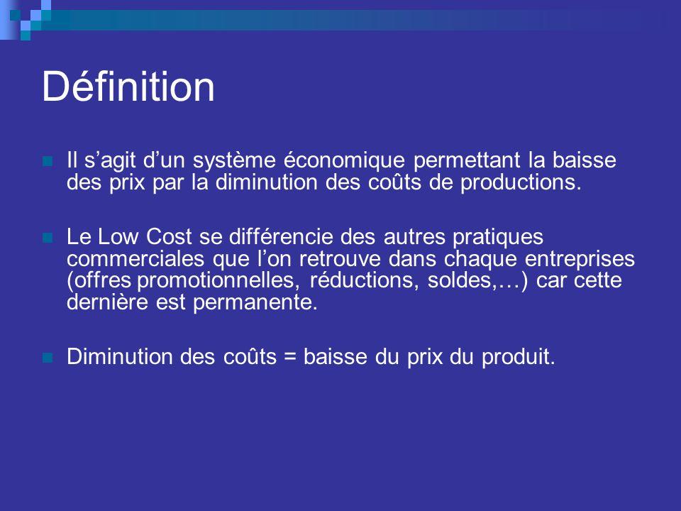 Définition Il s'agit d'un système économique permettant la baisse des prix par la diminution des coûts de productions.