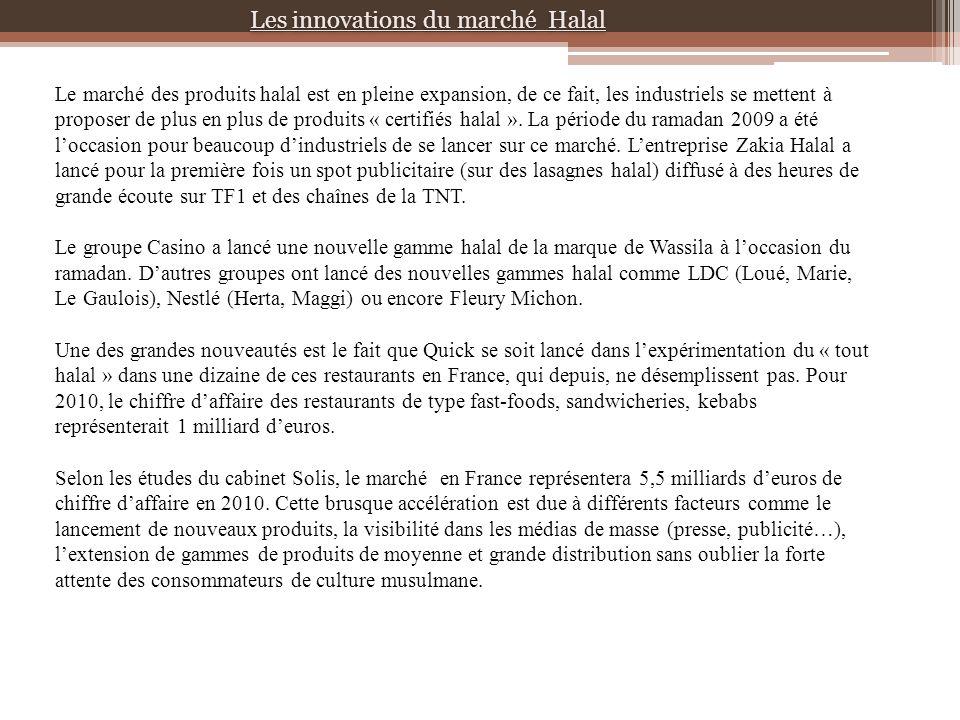 Les innovations du marché Halal