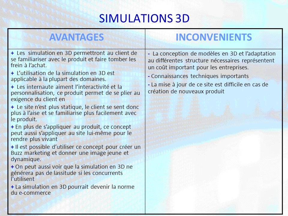 SIMULATIONS 3D AVANTAGES INCONVENIENTS