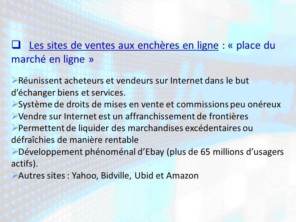 Les sites de ventes aux enchères en ligne : « place du marché en ligne »