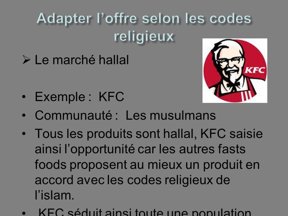 Adapter l'offre selon les codes religieux