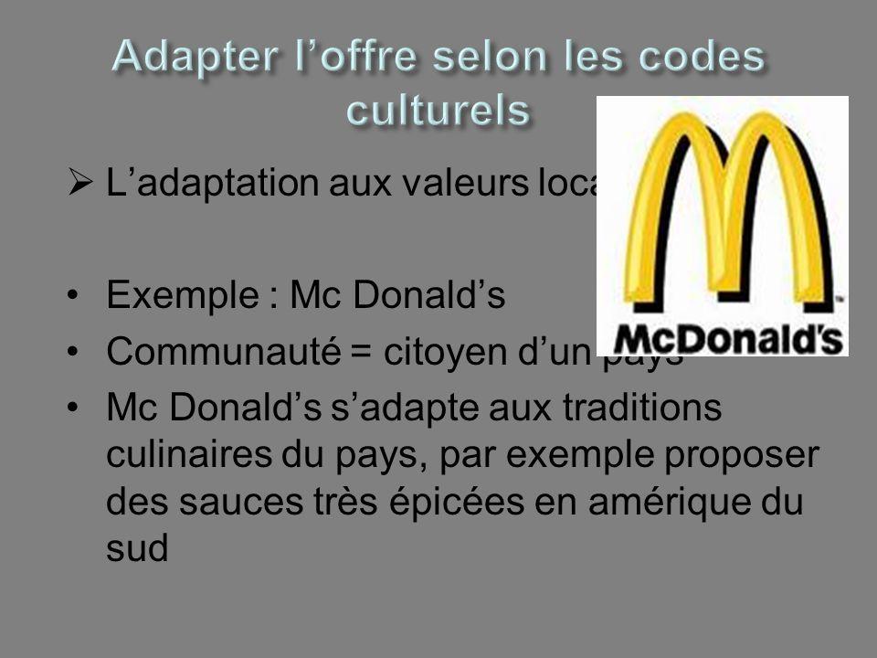 Adapter l'offre selon les codes culturels