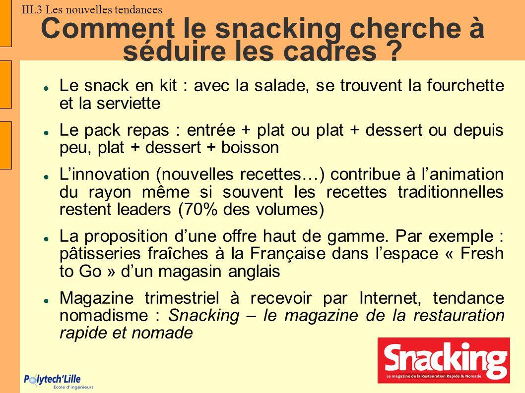 Comment le snacking cherche à séduire les cadres