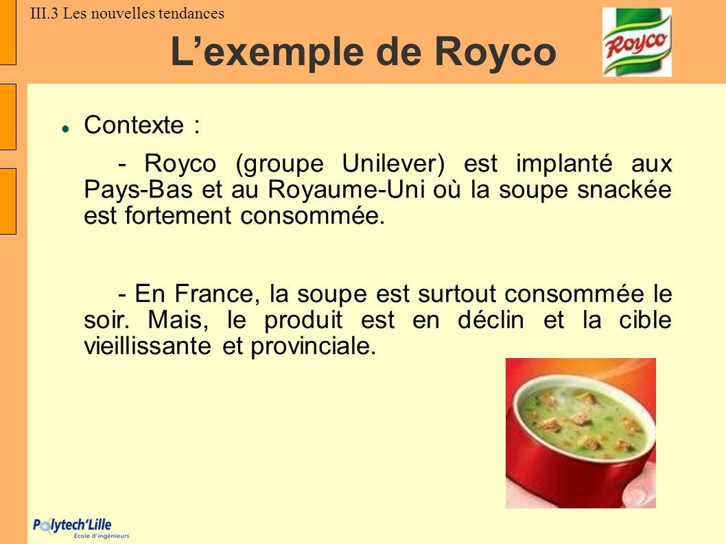 L'exemple de Royco Contexte :
