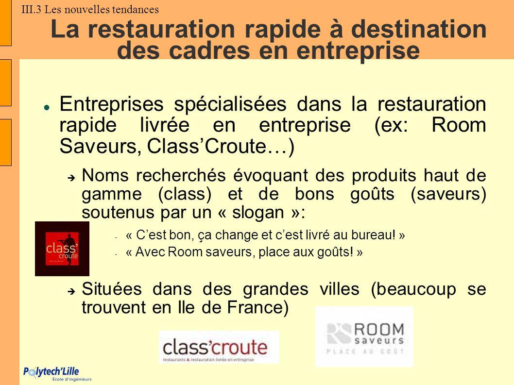 La restauration rapide à destination des cadres en entreprise