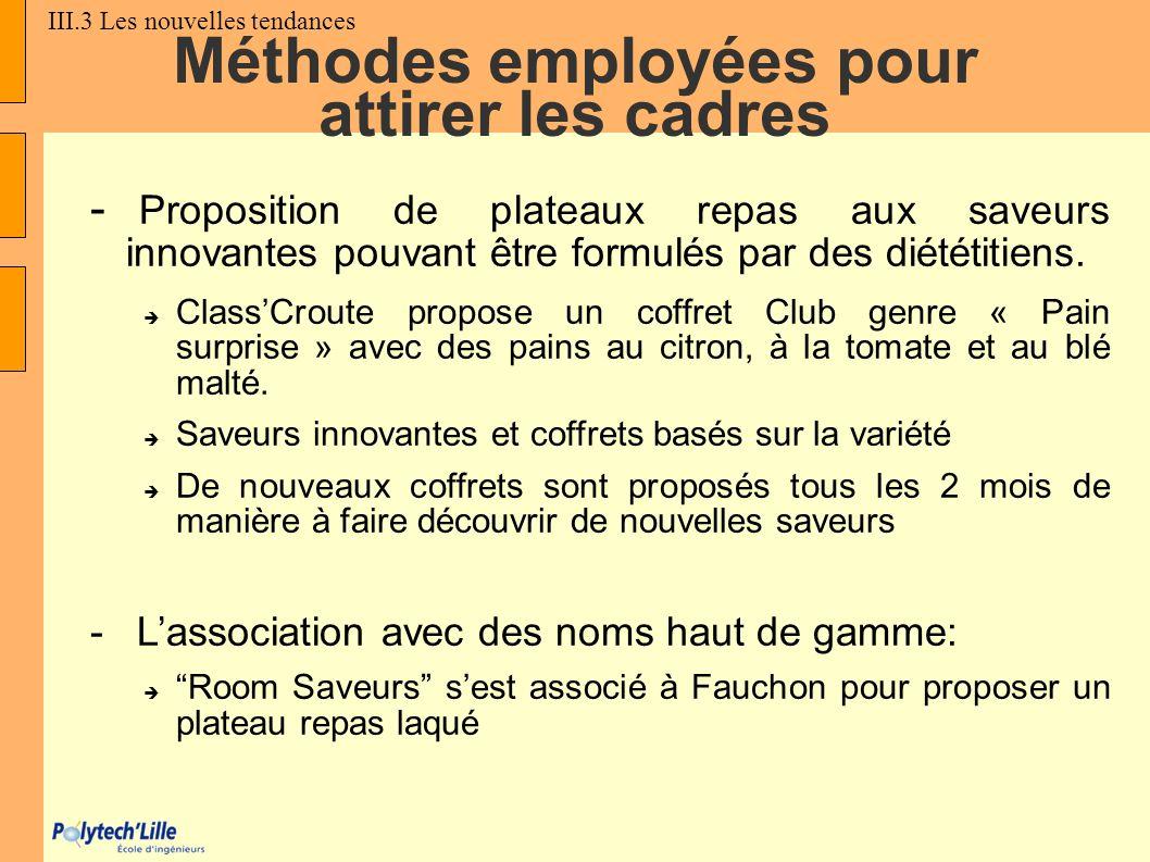 Méthodes employées pour attirer les cadres