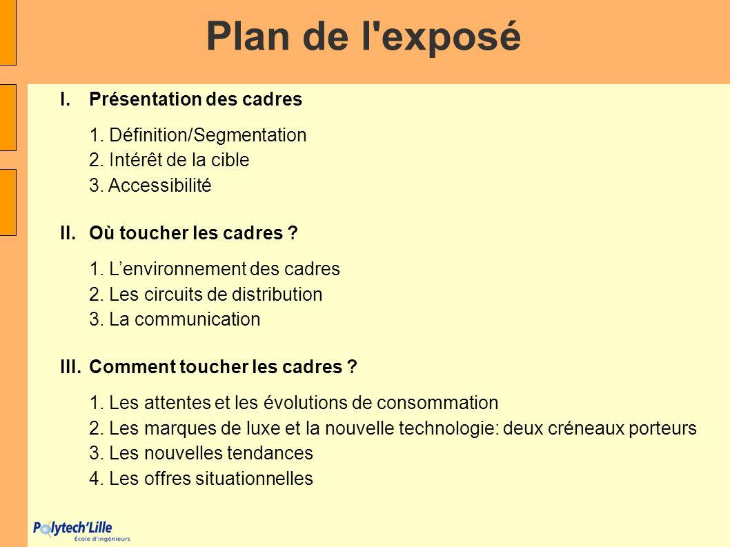 Plan de l exposé I. Présentation des cadres 1. Définition/Segmentation