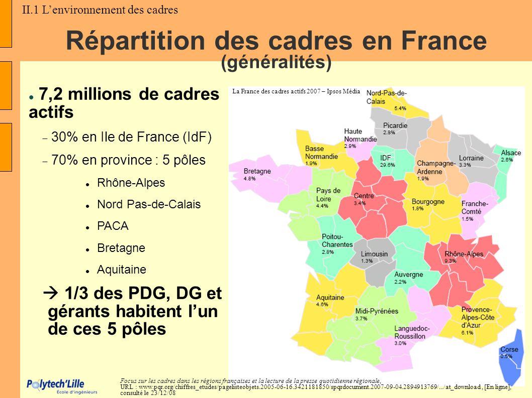 Répartition des cadres en France