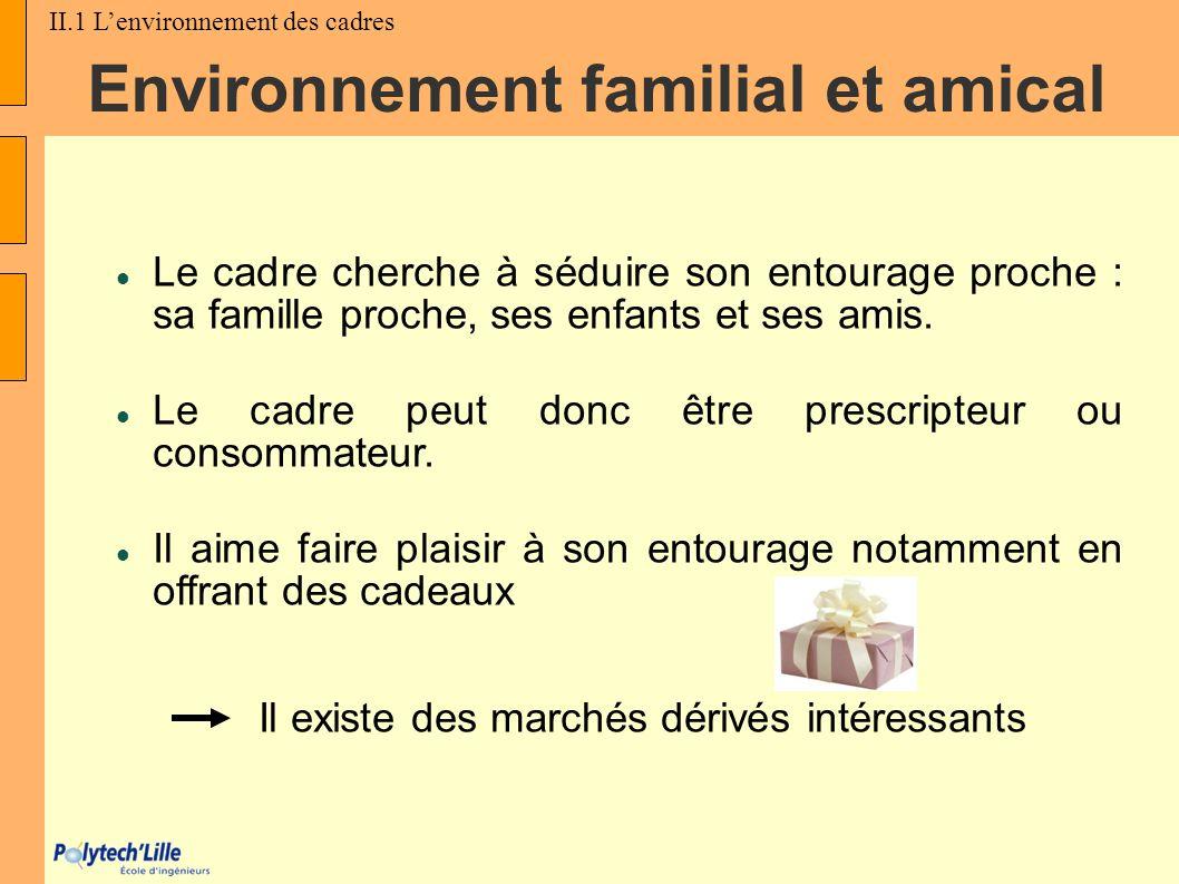 Environnement familial et amical