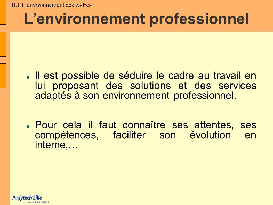 L'environnement professionnel