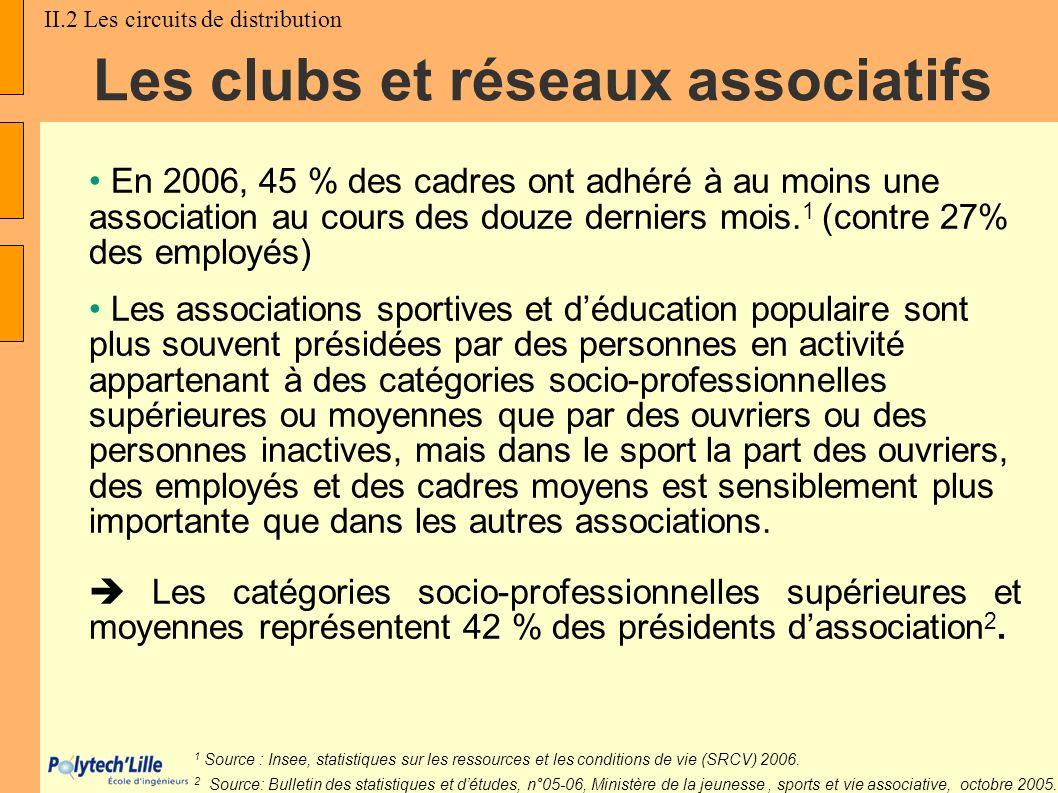 Les clubs et réseaux associatifs