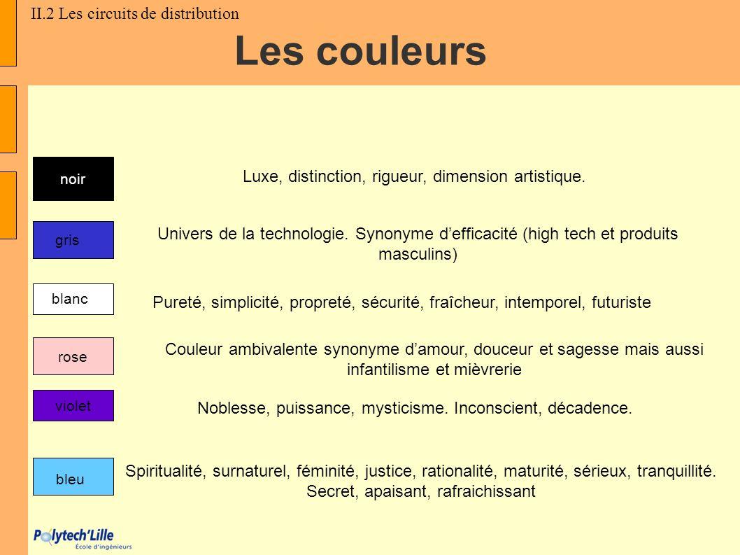 Les couleurs II.2 Les circuits de distribution