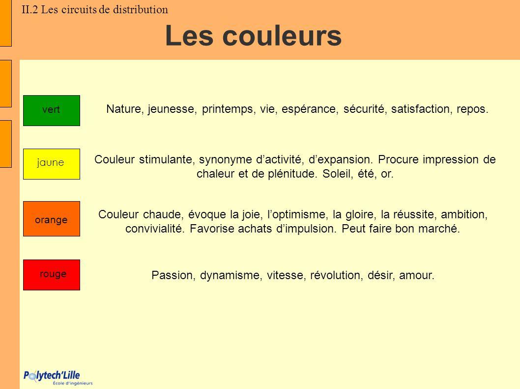 Petit code des couleurs (source Carré Noir)