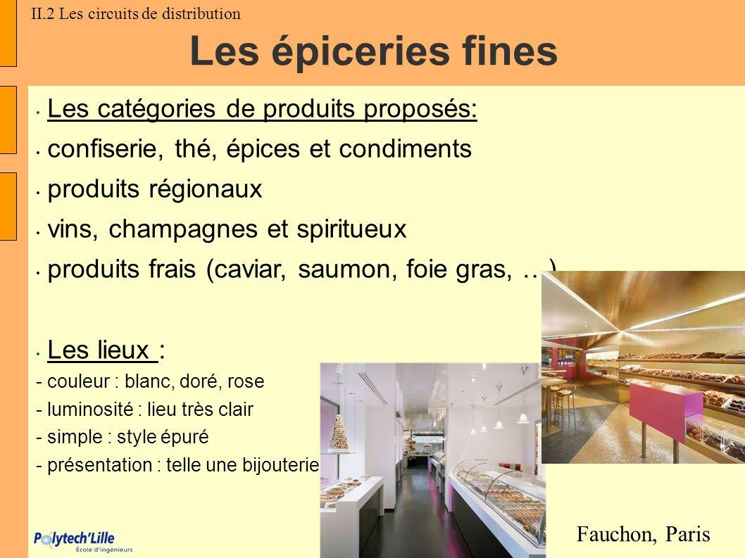 Les épiceries fines Les catégories de produits proposés: