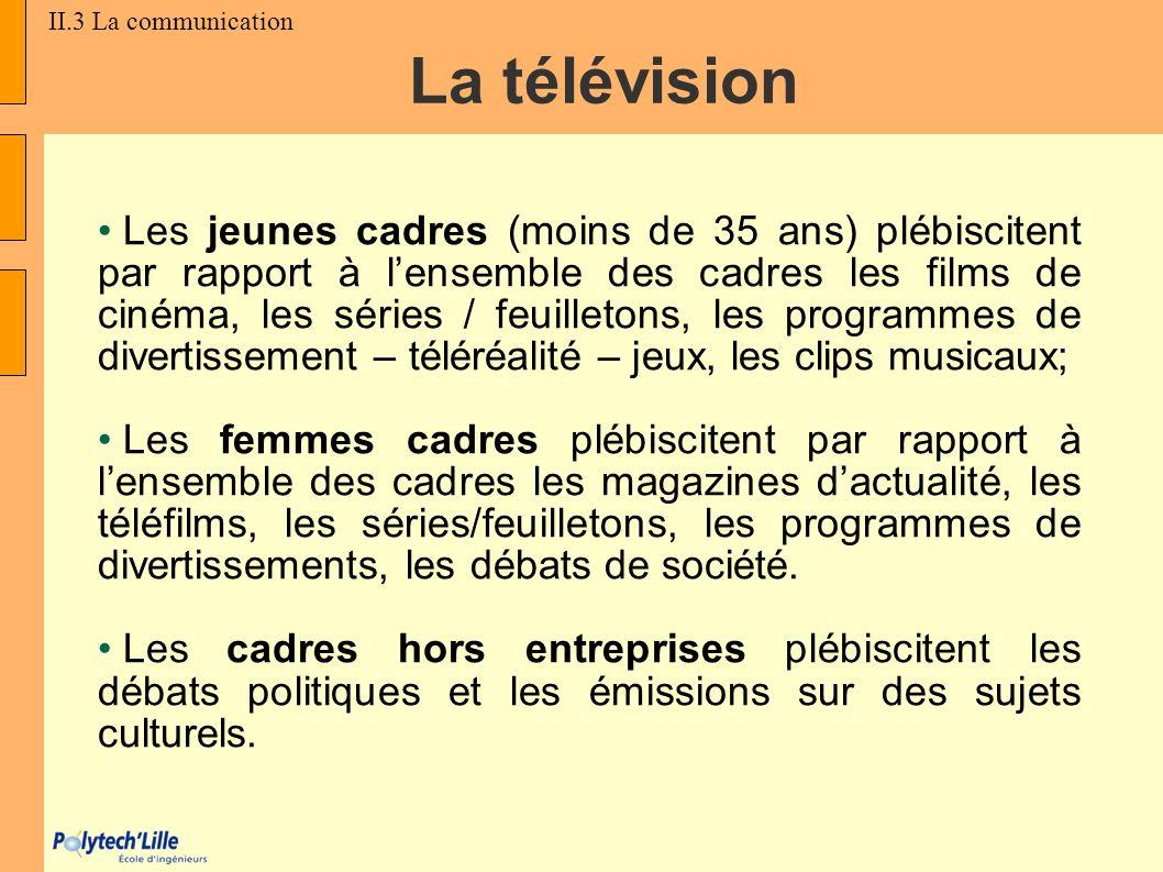 II.3 La communication La télévision.