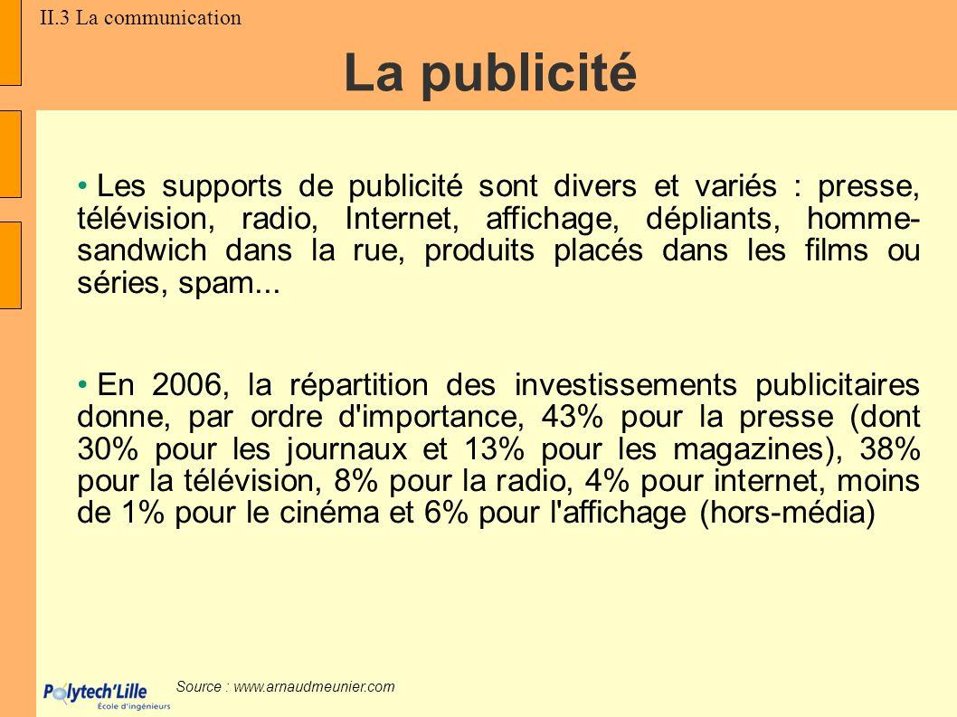 II.3 La communication La publicité.