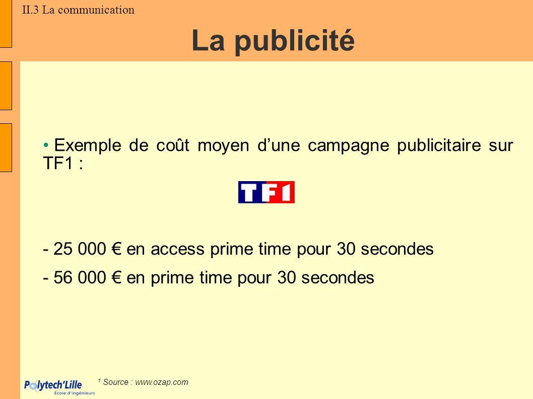 II.3 La communication La publicité. Exemple de coût moyen d'une campagne publicitaire sur TF1 : - 25 000 € en access prime time pour 30 secondes.