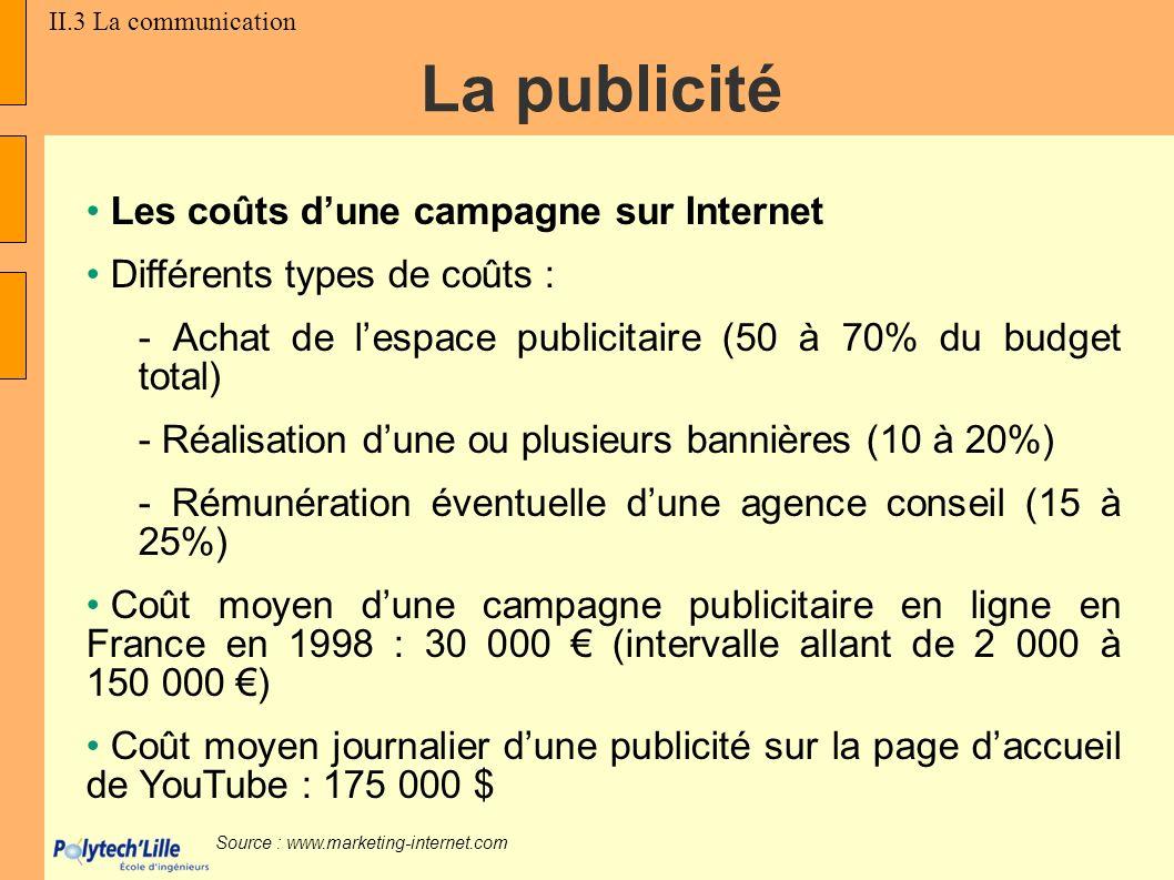 La publicité Les coûts d'une campagne sur Internet