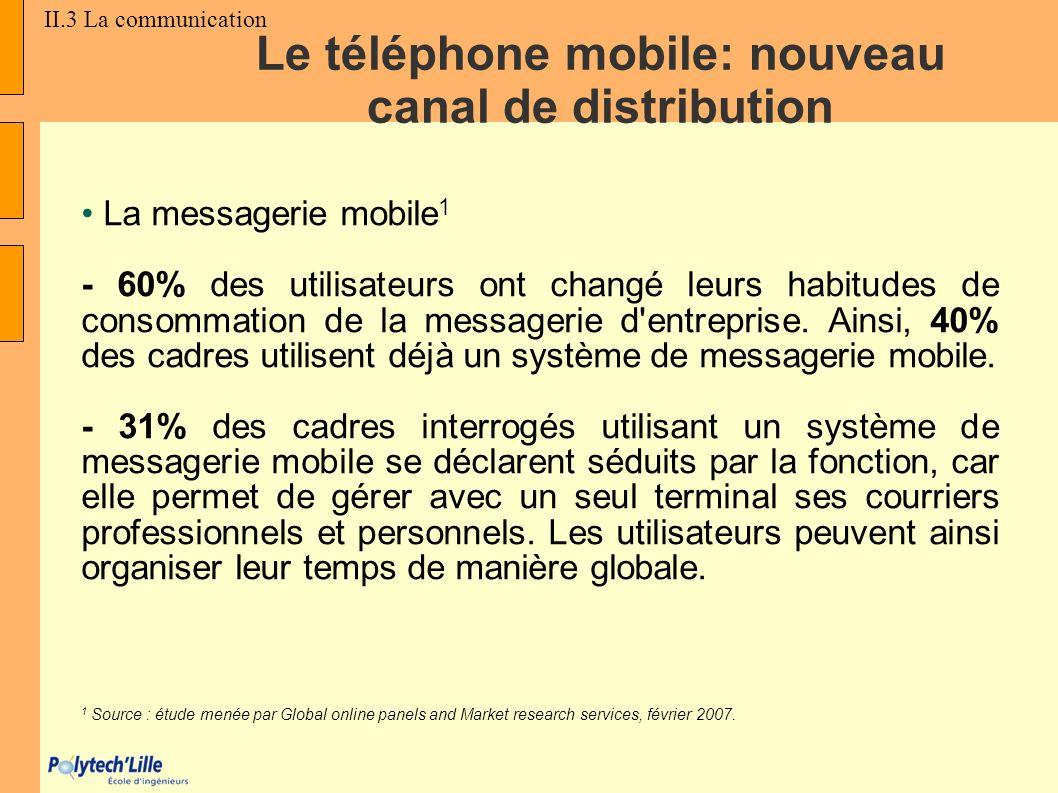 Le téléphone mobile: nouveau canal de distribution