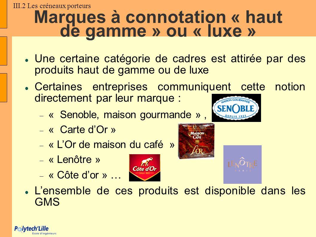 Marques à connotation « haut de gamme » ou « luxe »