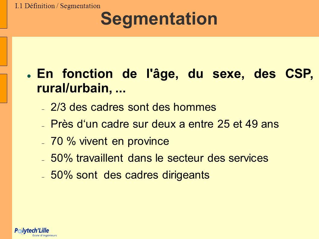 I.1 Définition / Segmentation