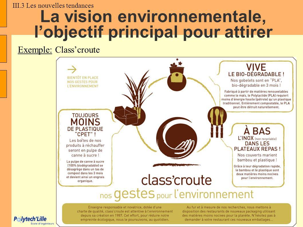 La vision environnementale, l'objectif principal pour attirer
