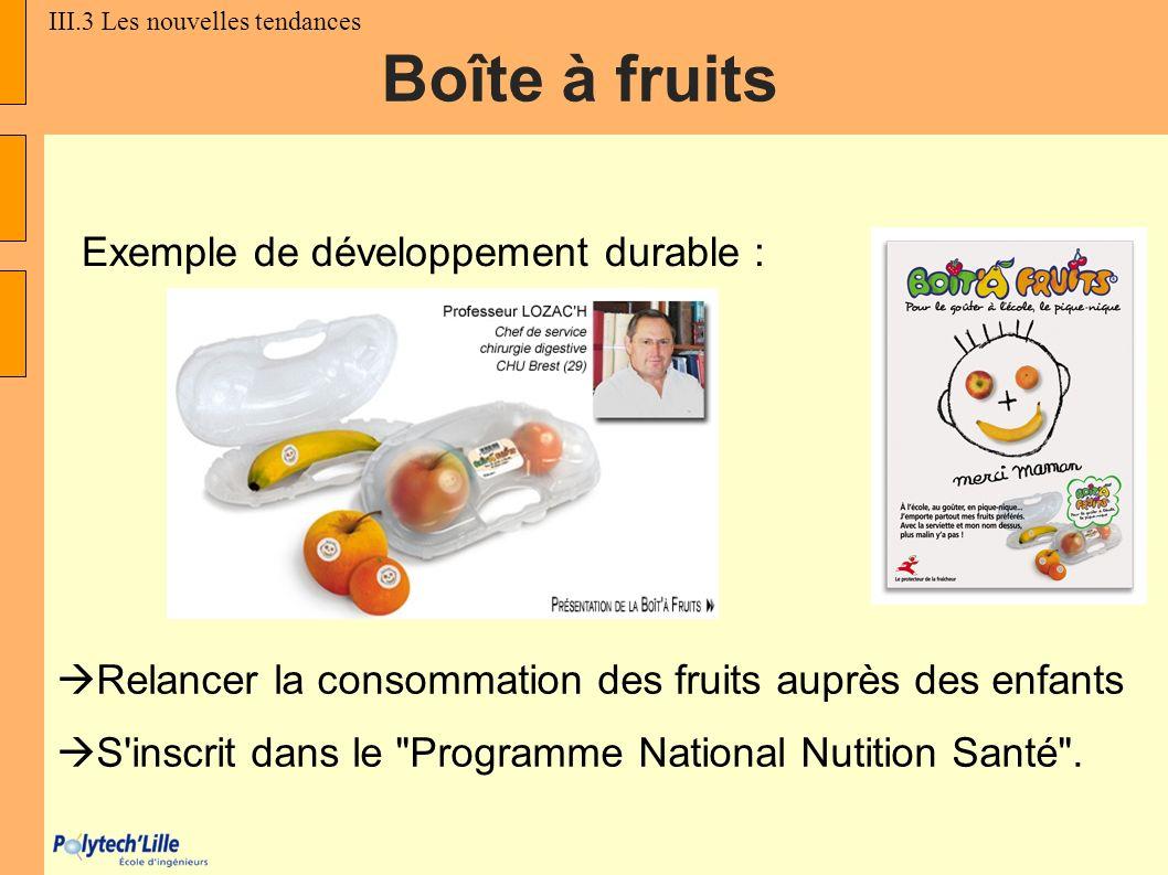 Boîte à fruits Exemple de développement durable :
