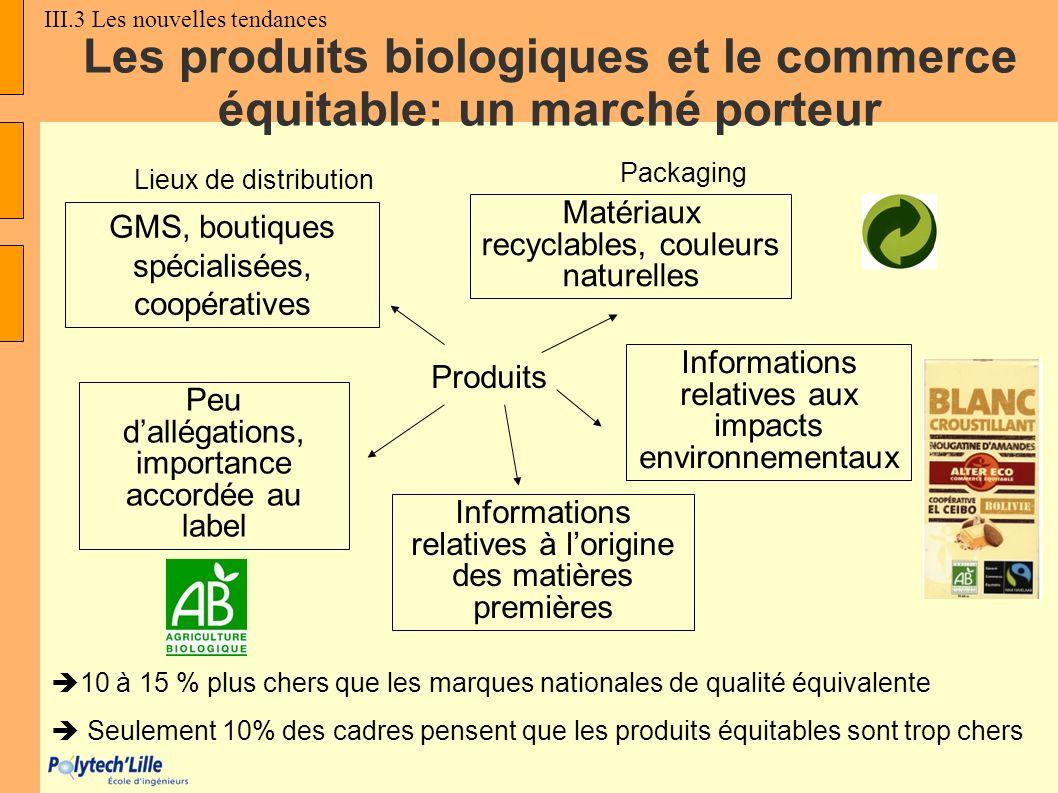 Les produits biologiques et le commerce équitable: un marché porteur
