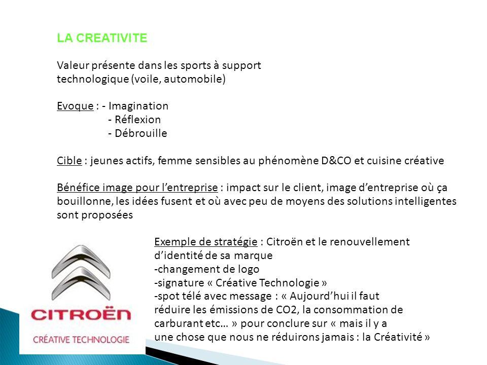 LA CREATIVITE Valeur présente dans les sports à support. technologique (voile, automobile) Evoque : - Imagination.