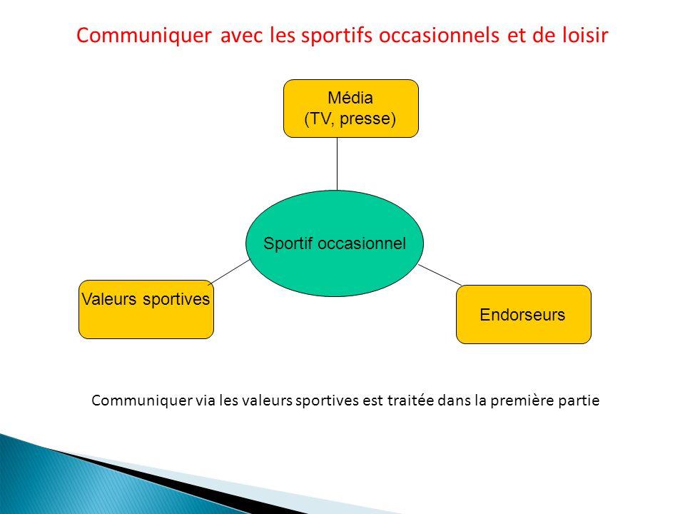 Communiquer avec les sportifs occasionnels et de loisir