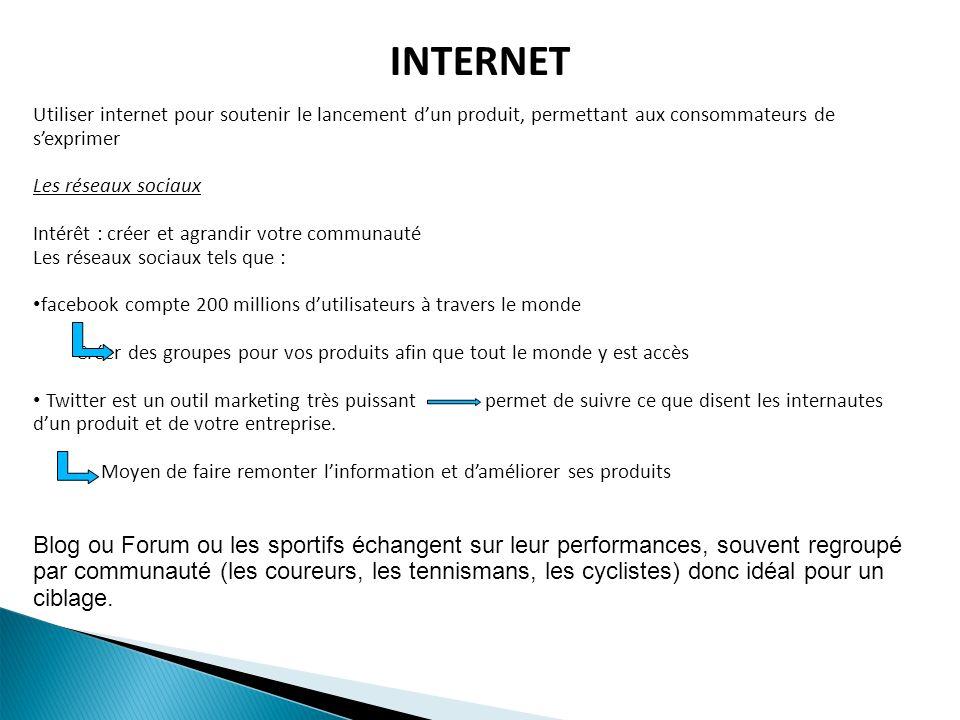 INTERNET Utiliser internet pour soutenir le lancement d'un produit, permettant aux consommateurs de s'exprimer.