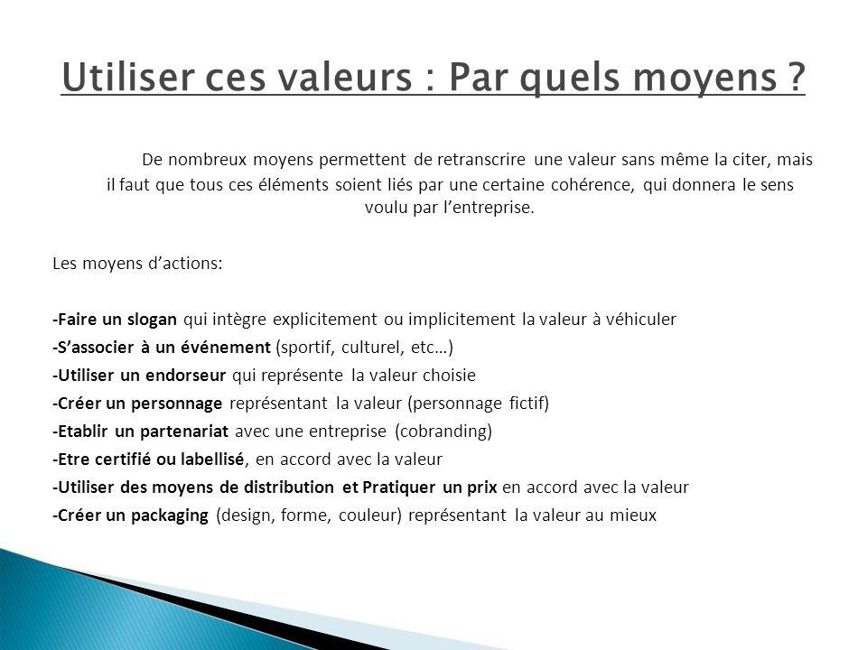 Utiliser ces valeurs : Par quels moyens