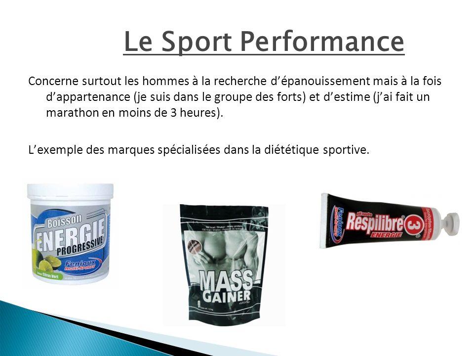 Le Sport Performance