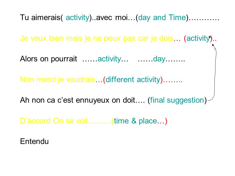 Tu aimerais( activity)..avec moi…(day and Time)…………